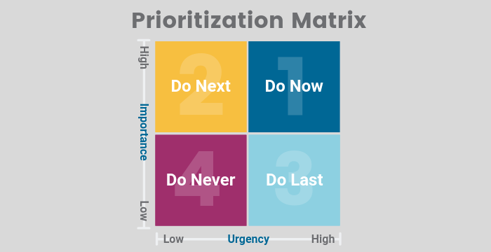 Prioritization Matrix 700x360 final